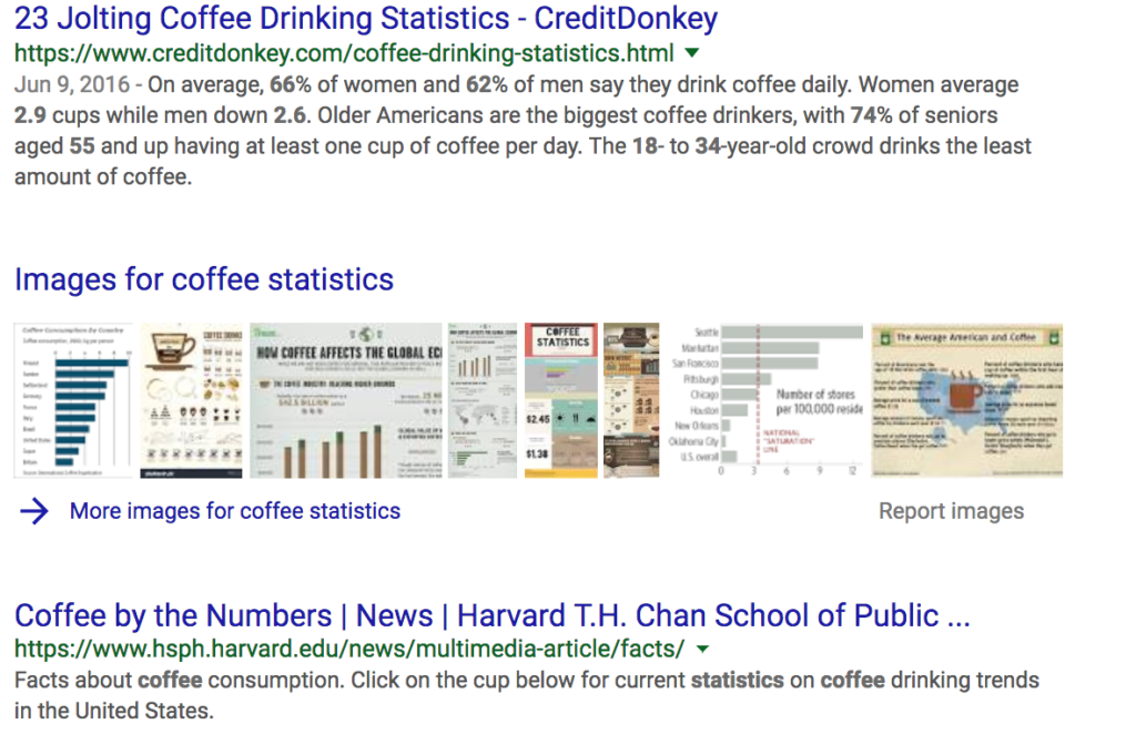 "SERP Example: Image Carousel ""Coffee Statistics"" Results"